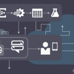 Microsoft Azure IoT Suite–Provisioned solutions for Faster Time to Market IoT enabled solutions