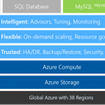 Managed Azure Database for MySQL and PostgreSQL